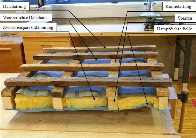 nwt sch ler innen erstellen erkl rvideos und modelle zum thema klimaschutz und geb udetechnik. Black Bedroom Furniture Sets. Home Design Ideas